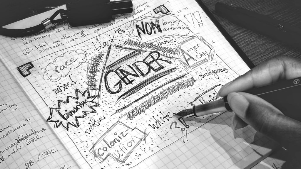 Scribbles about gender and other random stuff in my journal.